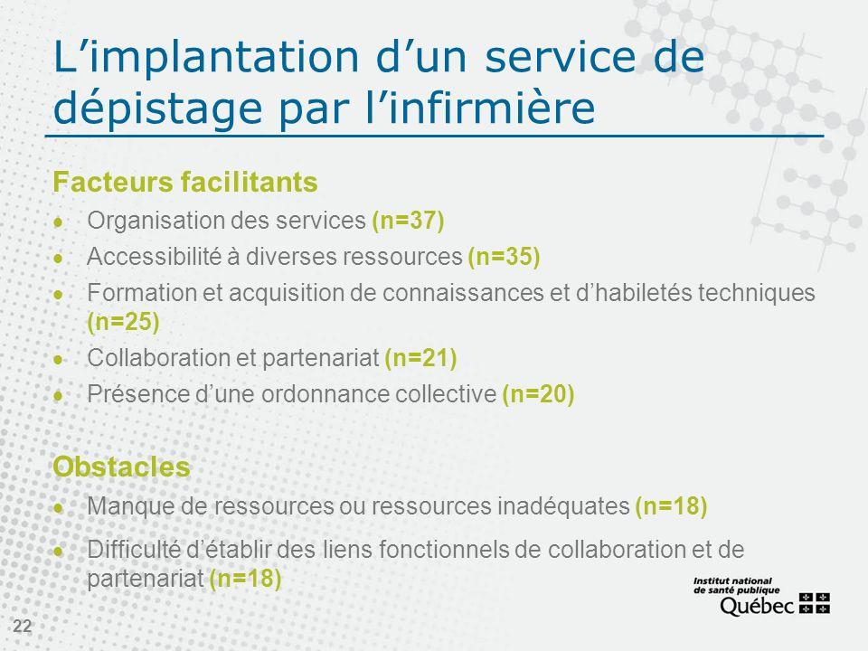 Limplantation dun service de dépistage par linfirmière Facteurs facilitants Organisation des services (n=37) Accessibilité à diverses ressources (n=35