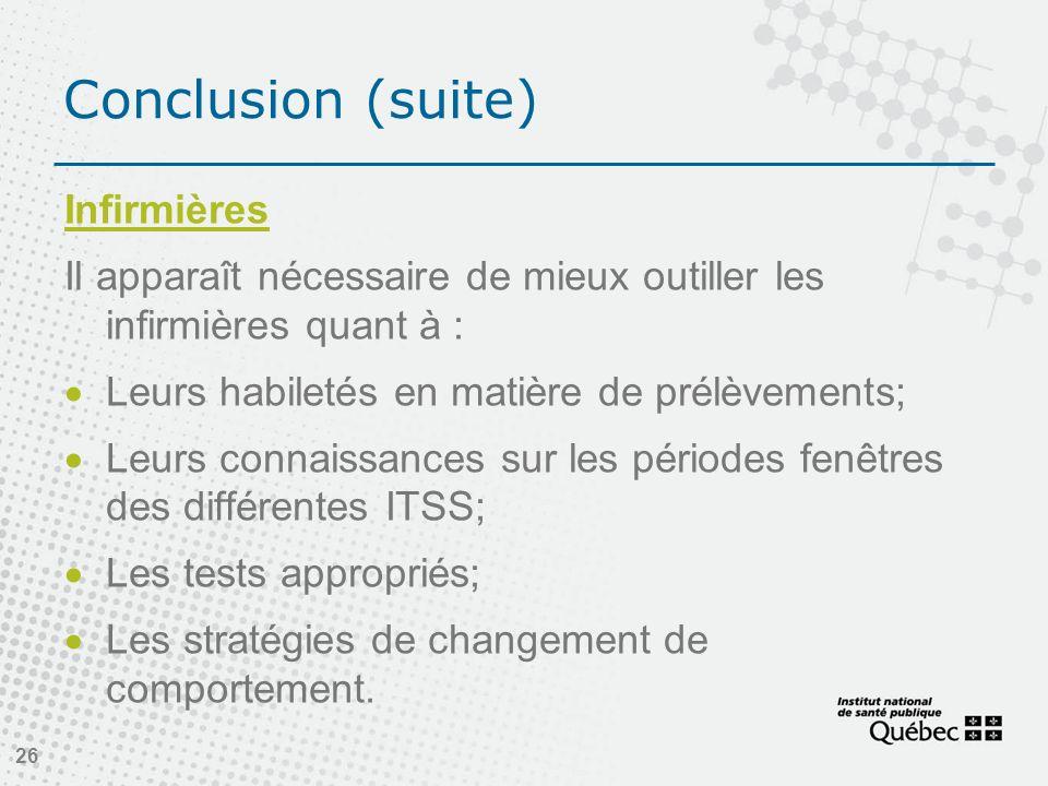 Conclusion (suite) Infirmières Il apparaît nécessaire de mieux outiller les infirmières quant à : Leurs habiletés en matière de prélèvements; Leurs connaissances sur les périodes fenêtres des différentes ITSS; Les tests appropriés; Les stratégies de changement de comportement.