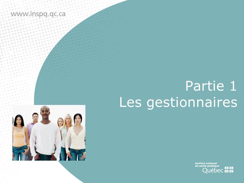Enquête auprès des gestionnaires Méthode Les coordonnateurs en MI et/ou les chargés de dossier ITSS ont envoyé le questionnaire aux gestionnaires de leur réseau.