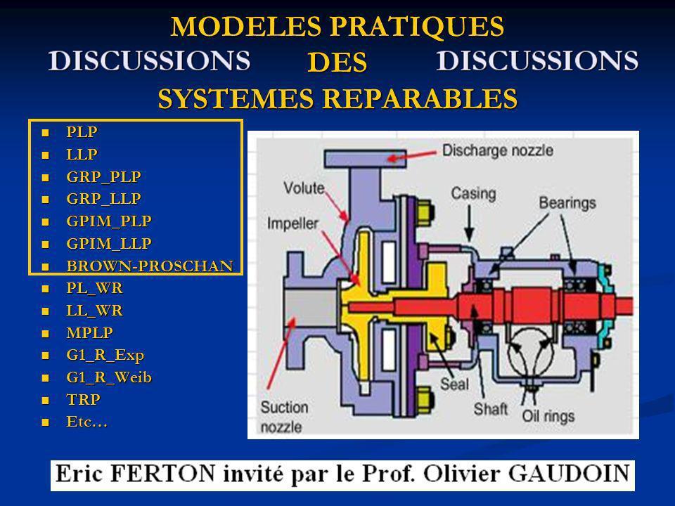 INTRODUCTION à la VALIDATION du MODELE (Suite) RE-ANALYSE du LHD11 cf.