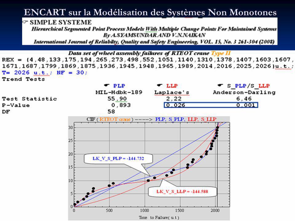 ENCART sur la Modélisation des Systèmes Non Monotones