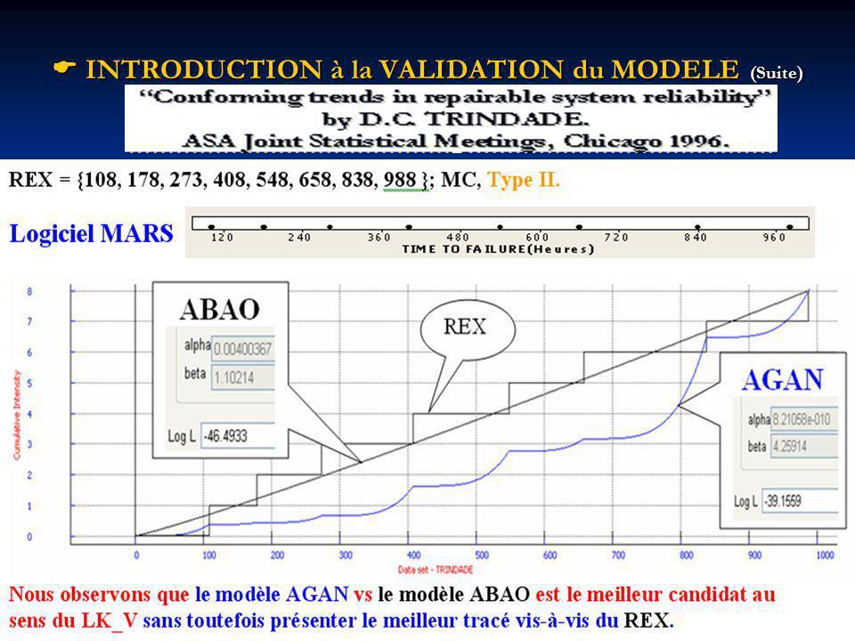 INTRODUCTION à la VALIDATION du MODELE (Suite) INTRODUCTION à la VALIDATION du MODELE (Suite)