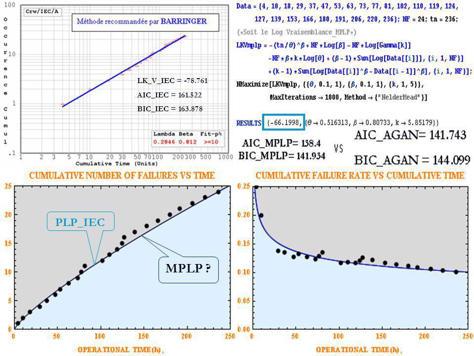 LK_V_IEC = -78.761 AIC_IEC = 161.522 BIC_IEC = 163.878 PLP_IEC MPLP ?