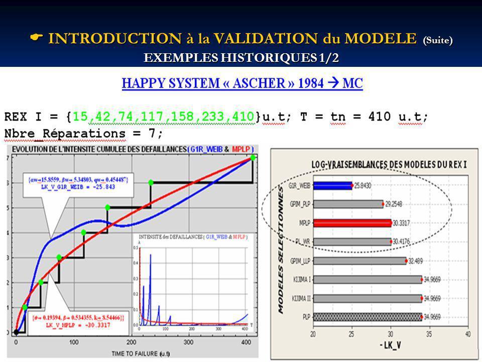 INTRODUCTION à la VALIDATION du MODELE (Suite) EXEMPLES HISTORIQUES 1/2 INTRODUCTION à la VALIDATION du MODELE (Suite) EXEMPLES HISTORIQUES 1/2
