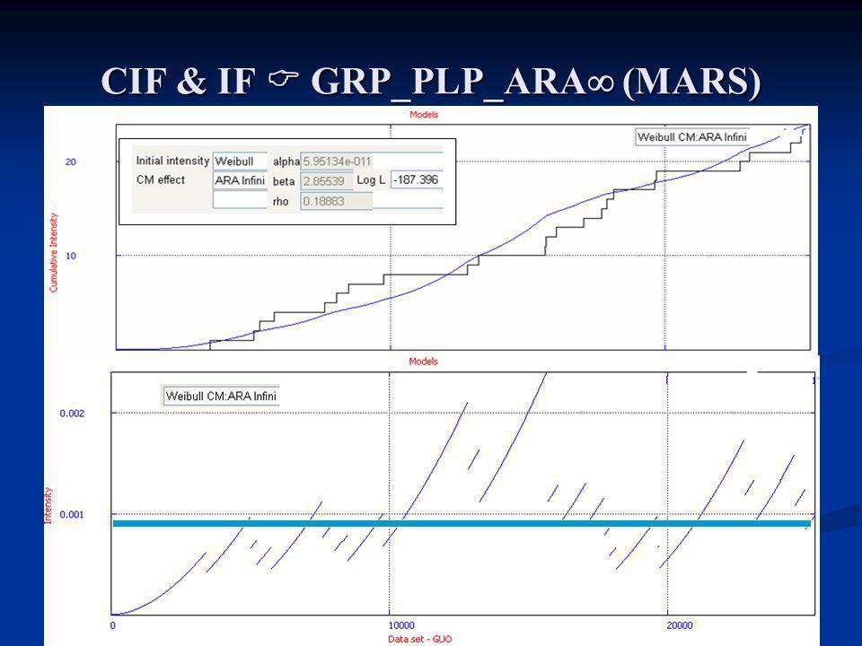 CIF & IF GRP_PLP_ARA (MARS)