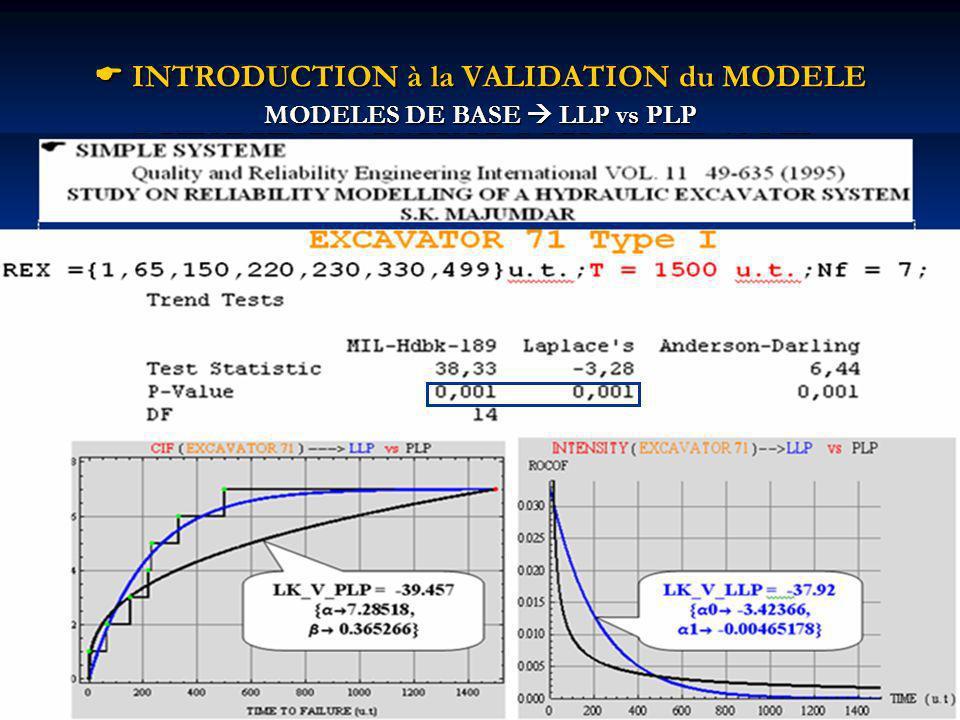 ESTIMATION REVISITEE ( MLE) AIC_AGAN= 141.743 BIC_AGAN = 144.099 AIC_ABAO = 161.347 BIC_ABAO = 163.703