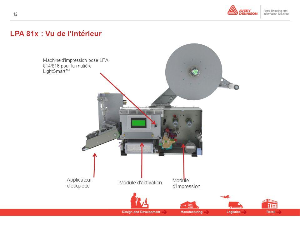 12 LPA 81x : Vu de l intérieur Machine d impression pose LPA 814/816 pour la matière LightSmart Module d activation Applicateur d étiquette Module d impression
