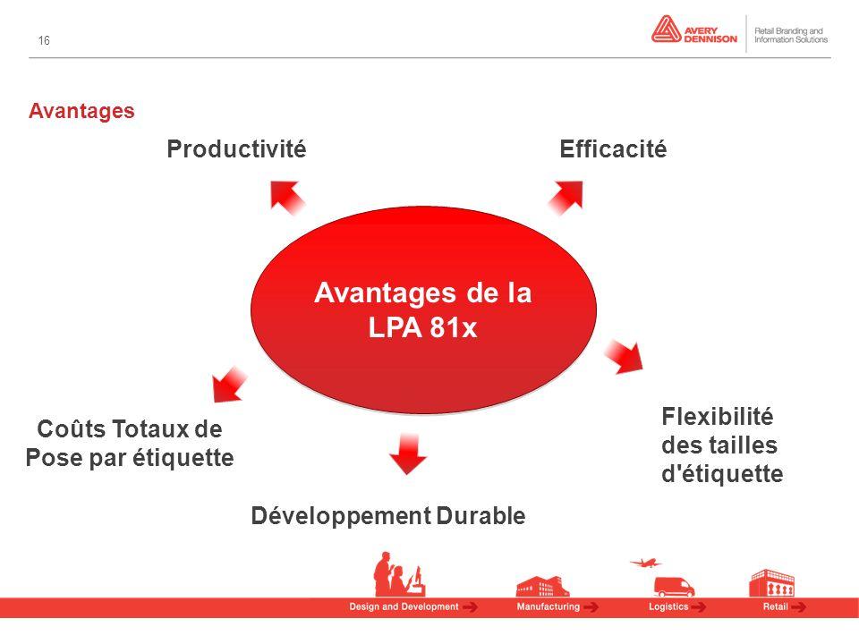 16 Avantages Avantages de la LPA 81x EfficacitéProductivité Coûts Totaux de Pose par étiquette Développement Durable Flexibilité des tailles d étiquette