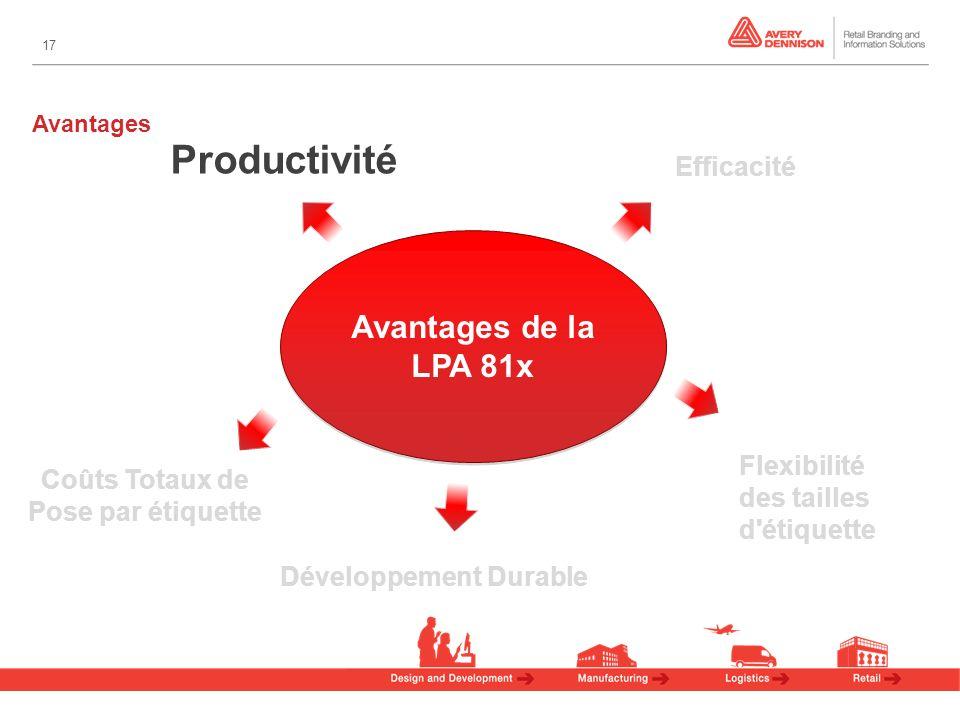 17 Avantages Avantages de la LPA 81x Efficacité Productivité Coûts Totaux de Pose par étiquette Développement Durable Flexibilité des tailles d étiquette