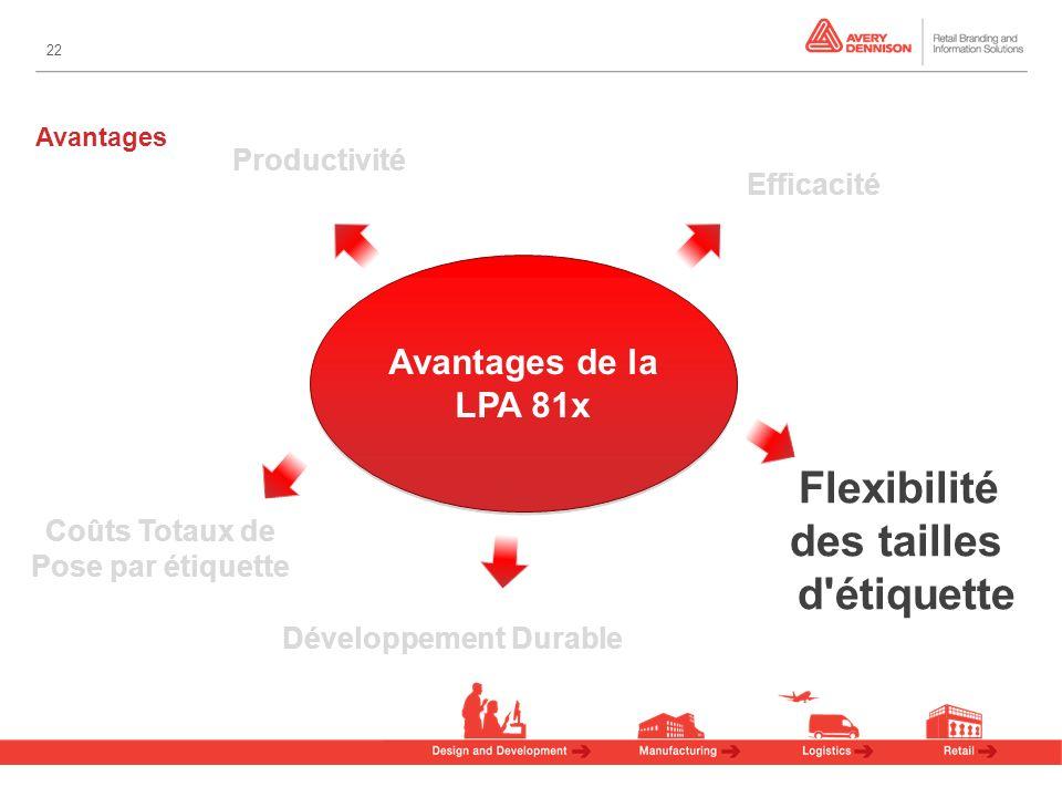 22 Avantages Avantages de la LPA 81x Efficacité Coûts Totaux de Pose par étiquette Développement Durable Flexibilité des tailles d étiquette Productivité