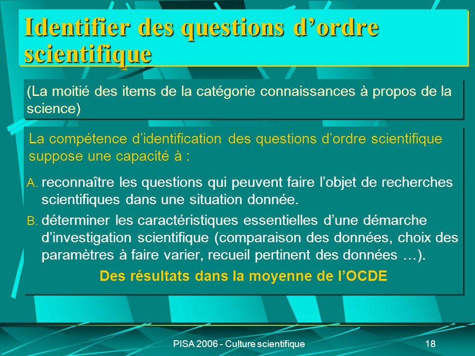 PISA 2006 - Culture scientifique18 Identifier des questions dordre scientifique La compétence didentification des questions dordre scientifique suppos