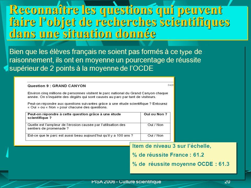 PISA 2006 - Culture scientifique20 Item de niveau 3 sur léchelle, % de réussite France : 61.2 % de réussite moyenne OCDE : 61.3 Item de niveau 3 sur l