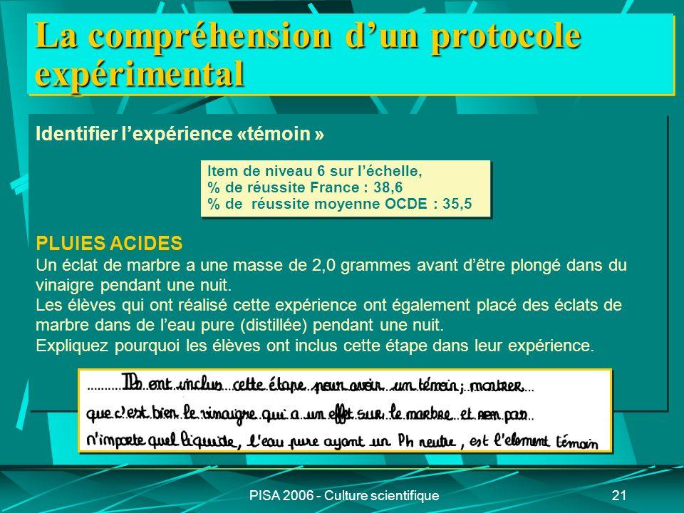 PISA 2006 - Culture scientifique21 La compréhension dun protocole expérimental Identifier lexpérience «témoin » PLUIES ACIDES Un éclat de marbre a une
