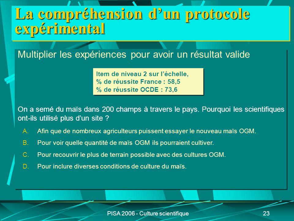 PISA 2006 - Culture scientifique23 La compréhension dun protocole expérimental Multiplier les expériences pour avoir un résultat valide Item de niveau