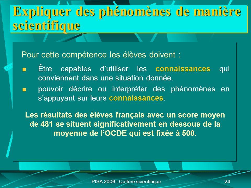 PISA 2006 - Culture scientifique24 Expliquer des phénomènes de manière scientifique Pour cette compétence les élèves doivent : Être capables dutiliser