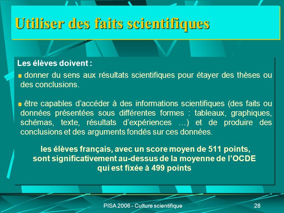 PISA 2006 - Culture scientifique28 Utiliser des faits scientifiques Les élèves doivent : donner du sens aux résultats scientifiques pour étayer des th