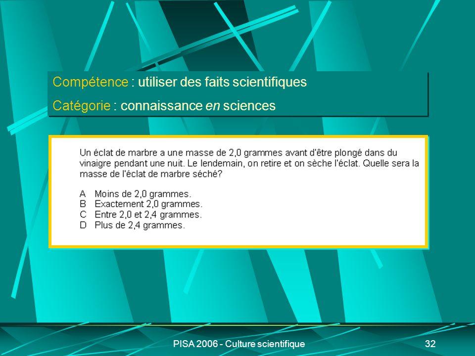 PISA 2006 - Culture scientifique32 Compétence : utiliser des faits scientifiques Catégorie : connaissance en sciences Compétence : utiliser des faits