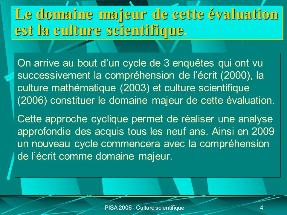 PISA 2006 - Culture scientifique5 PISA 2006 Cette enquête vise à déterminer dans quelle mesure les élèves de 15 ans sont préparés à relever les défis que lavenir leur réserve.