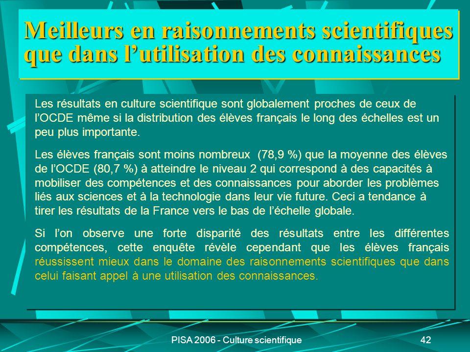 PISA 2006 - Culture scientifique42 Meilleurs en raisonnements scientifiques que dans lutilisation des connaissances Les résultats en culture scientifi