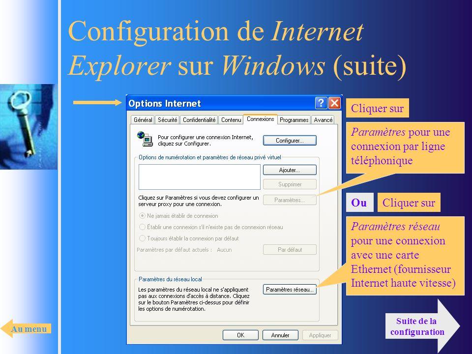 Configuration de Internet Explorer sur Windows (suite) Paramètres pour une connexion par ligne téléphonique Paramètres réseau pour une connexion avec