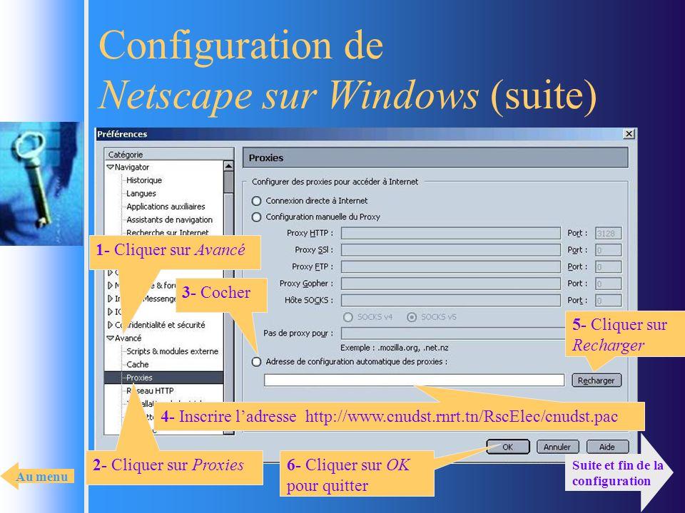 Configuration de Netscape sur Windows (suite) 1- Cliquer sur Avancé 2- Cliquer sur Proxies 6- Cliquer sur OK pour quitter 4- Inscrire ladresse http://