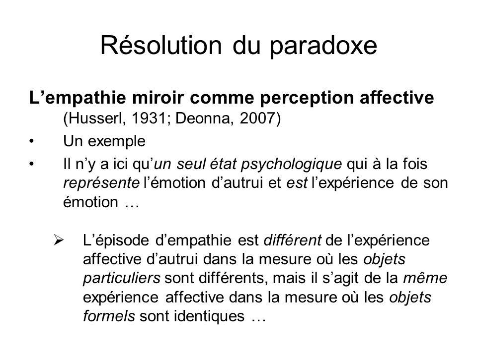 Résolution du paradoxe Lempathie miroir comme perception affective (Husserl, 1931; Deonna, 2007) Un exemple Il ny a ici quun seul état psychologique q