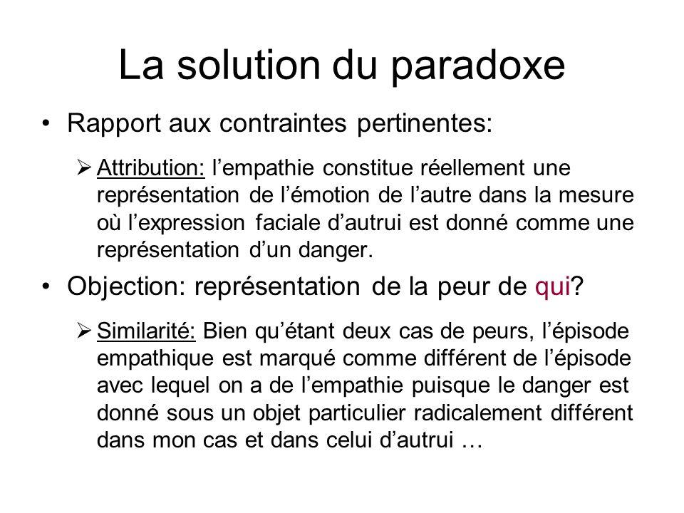 La solution du paradoxe Rapport aux contraintes pertinentes: Attribution: lempathie constitue réellement une représentation de lémotion de lautre dans
