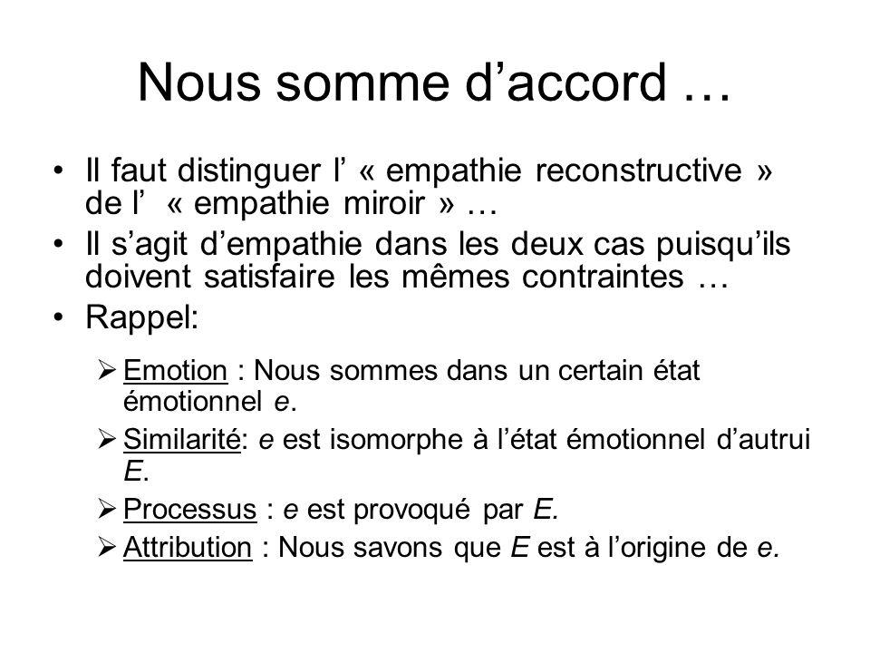 Nous somme daccord … Il faut distinguer l « empathie reconstructive » de l « empathie miroir » … Il sagit dempathie dans les deux cas puisquils doiven