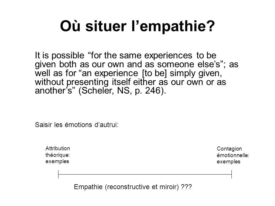 Où situer lempathie? Empathie (reconstructive et miroir) ??? Attribution théorique: exemples Contagion émotionnelle: exemples It is possible for the s