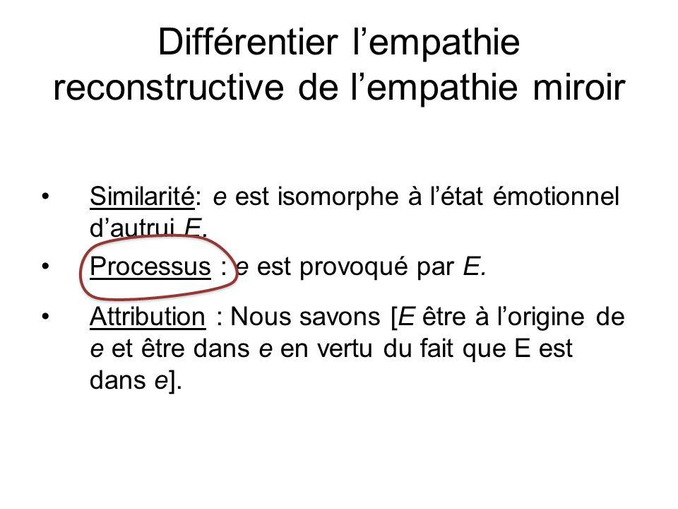 Différentier lempathie reconstructive de lempathie miroir Similarité: e est isomorphe à létat émotionnel dautrui E. Processus : e est provoqué par E.