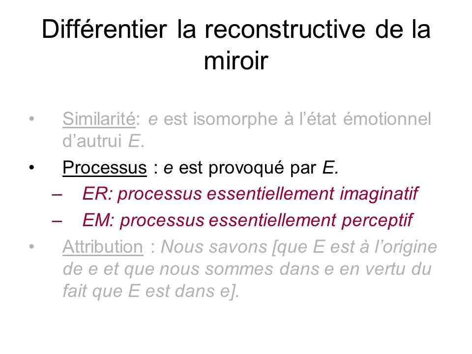 Différentier la reconstructive de la miroir Similarité: e est isomorphe à létat émotionnel dautrui E. Processus : e est provoqué par E. –ER: processus