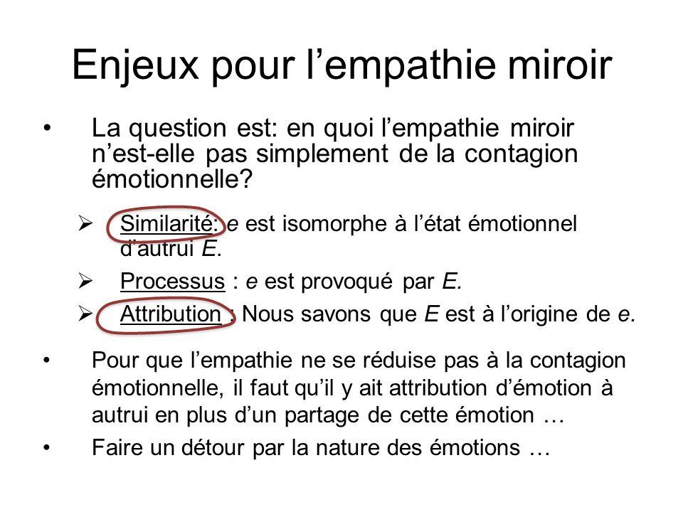Enjeux pour lempathie miroir La question est: en quoi lempathie miroir nest-elle pas simplement de la contagion émotionnelle? Similarité: e est isomor