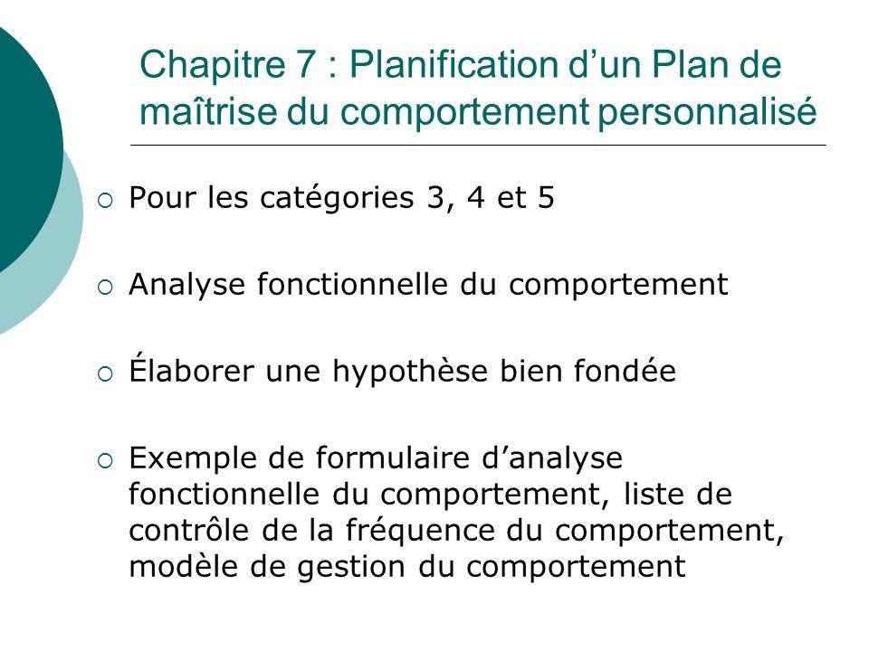 Chapitre 7 : Planification dun Plan de maîtrise du comportement personnalisé Pour les catégories 3, 4 et 5 Analyse fonctionnelle du comportement Élabo