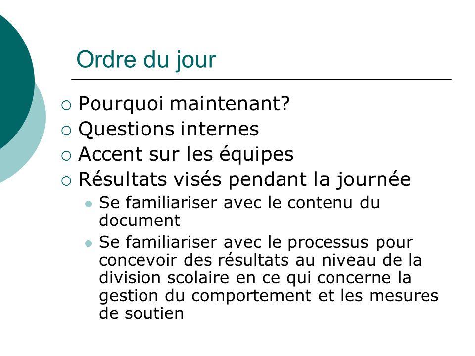 Ordre du jour Pourquoi maintenant? Questions internes Accent sur les équipes Résultats visés pendant la journée Se familiariser avec le contenu du doc