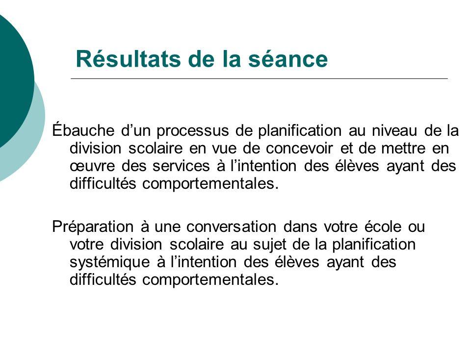 Résultats de la séance Ébauche dun processus de planification au niveau de la division scolaire en vue de concevoir et de mettre en œuvre des services