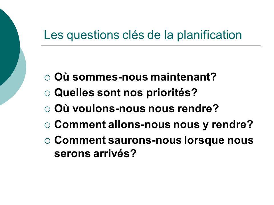 Les questions clés de la planification Où sommes-nous maintenant? Quelles sont nos priorités? Où voulons-nous nous rendre? Comment allons-nous nous y