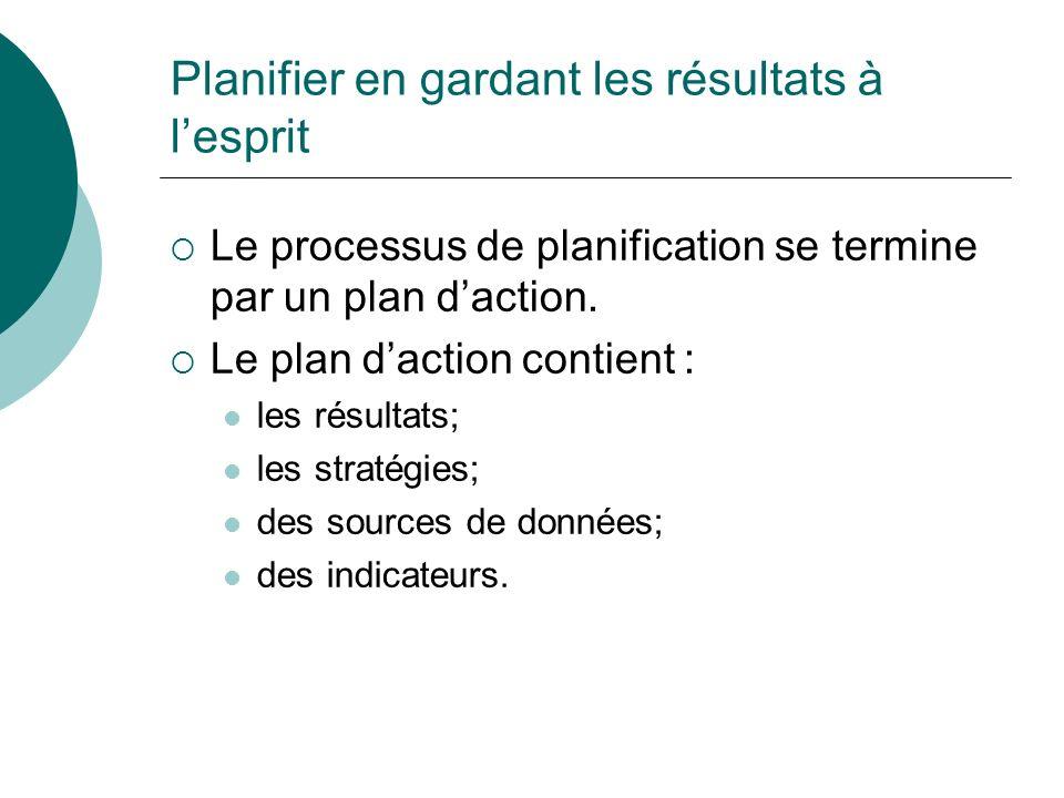 Planifier en gardant les résultats à lesprit Le processus de planification se termine par un plan daction. Le plan daction contient : les résultats; l