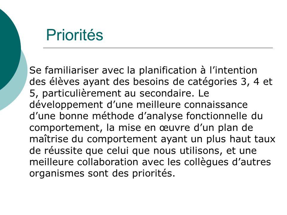 Priorités Se familiariser avec la planification à lintention des élèves ayant des besoins de catégories 3, 4 et 5, particulièrement au secondaire. Le
