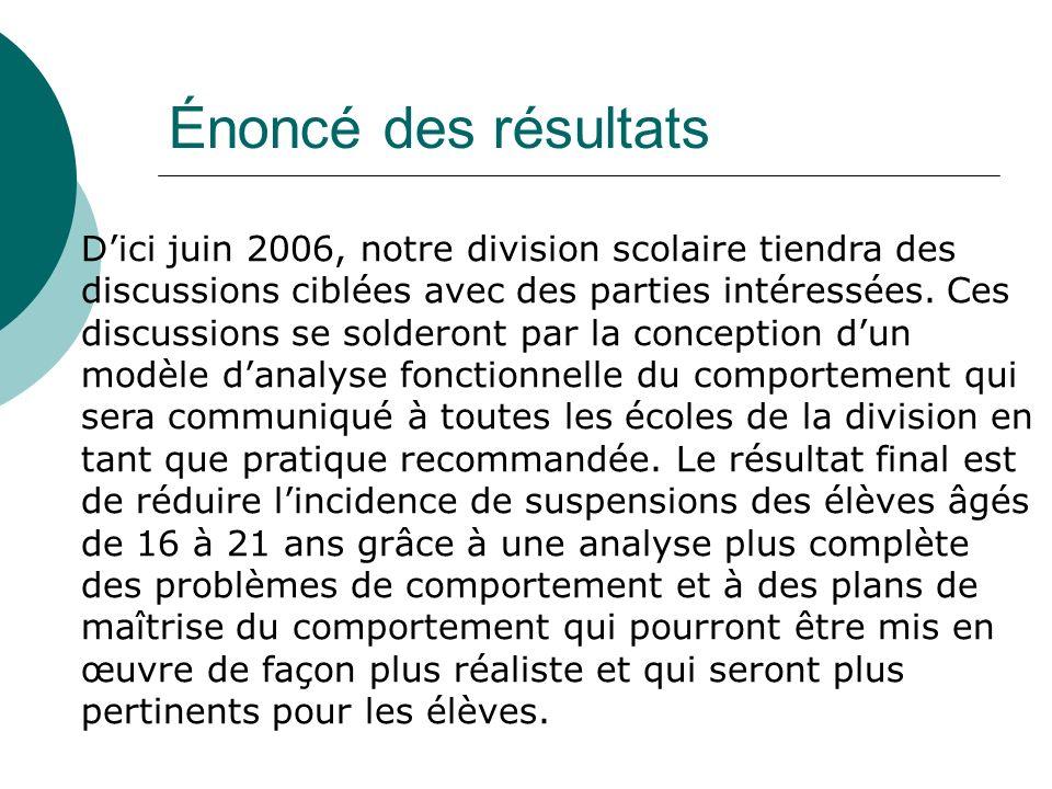 Énoncé des résultats Dici juin 2006, notre division scolaire tiendra des discussions ciblées avec des parties intéressées. Ces discussions se solderon