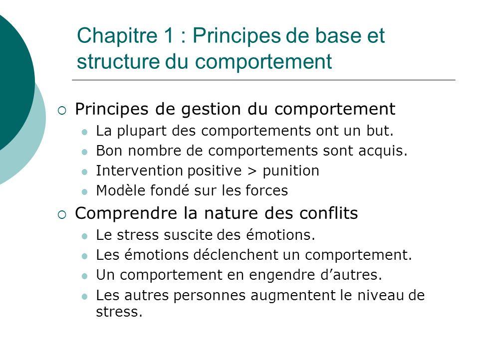 Chapitre 1 : Principes de base et structure du comportement Principes de gestion du comportement La plupart des comportements ont un but. Bon nombre d