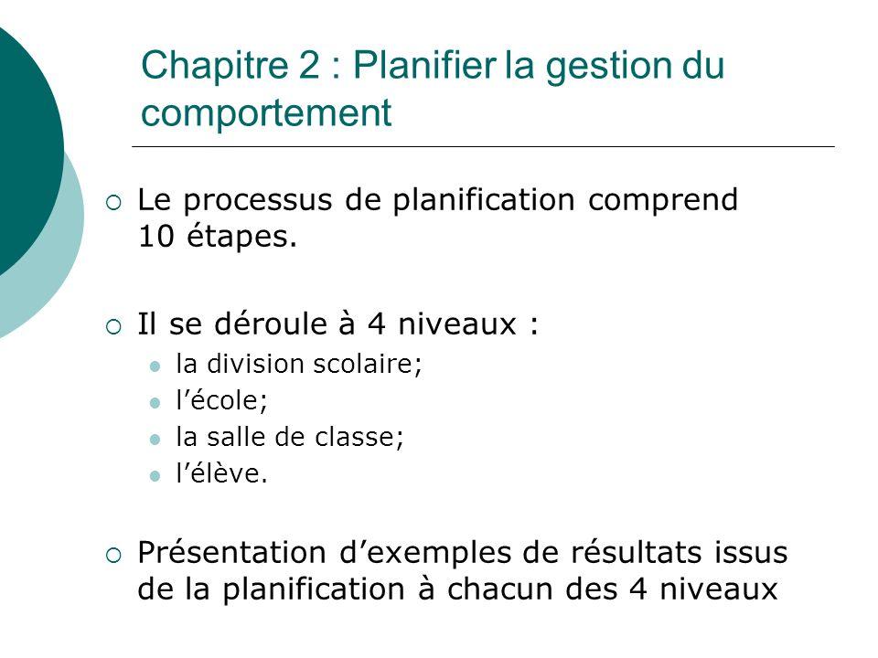 Chapitre 2 : Planifier la gestion du comportement Le processus de planification comprend 10 étapes. Il se déroule à 4 niveaux : la division scolaire;