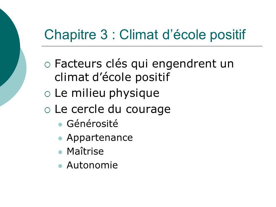 Chapitre 3 : Climat décole positif Facteurs clés qui engendrent un climat décole positif Le milieu physique Le cercle du courage Générosité Appartenan