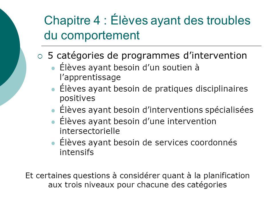 Chapitre 4 : Élèves ayant des troubles du comportement 5 catégories de programmes dintervention Élèves ayant besoin dun soutien à lapprentissage Élève