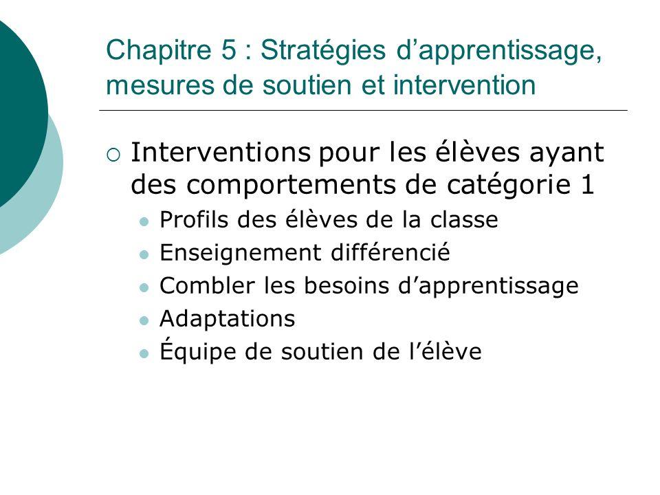 Chapitre 5 : Stratégies dapprentissage, mesures de soutien et intervention Interventions pour les élèves ayant des comportements de catégorie 1 Profil