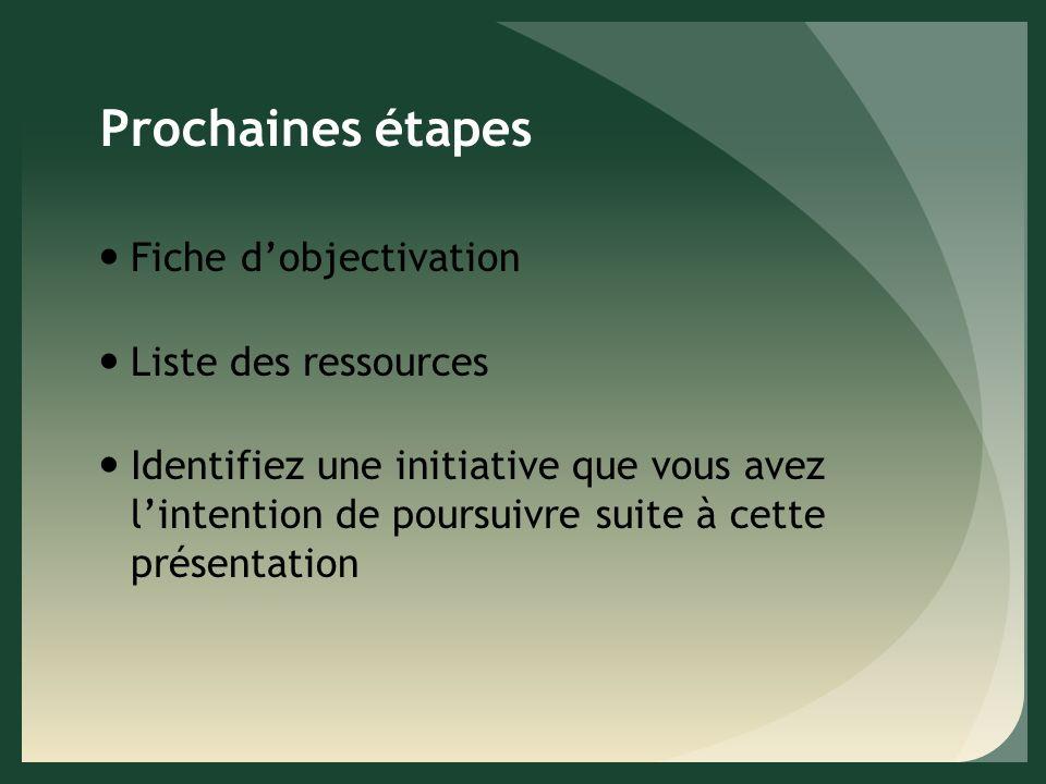 Prochaines étapes Fiche dobjectivation Liste des ressources Identifiez une initiative que vous avez lintention de poursuivre suite à cette présentation