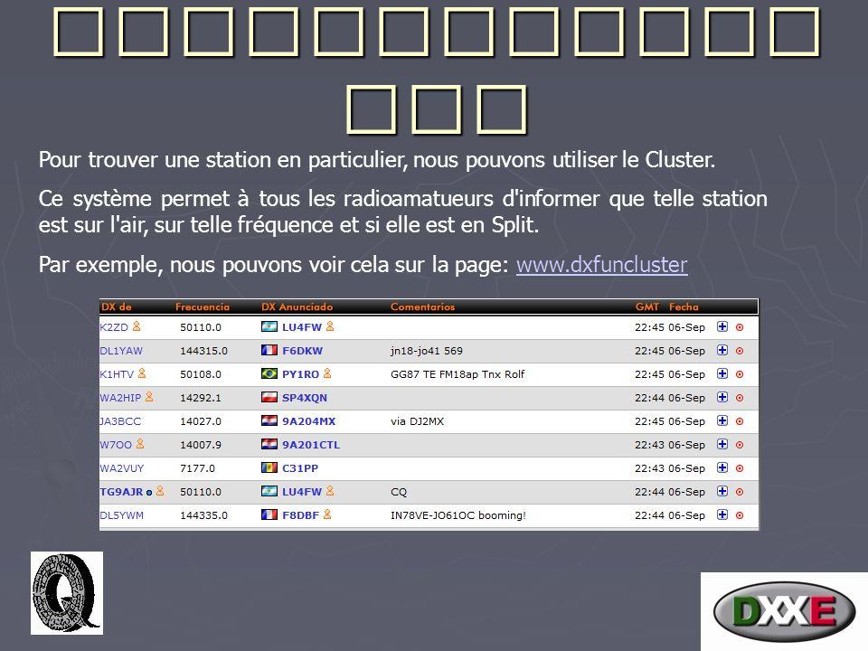 Recommandati ons Pour trouver une station en particulier, nous pouvons utiliser le Cluster.