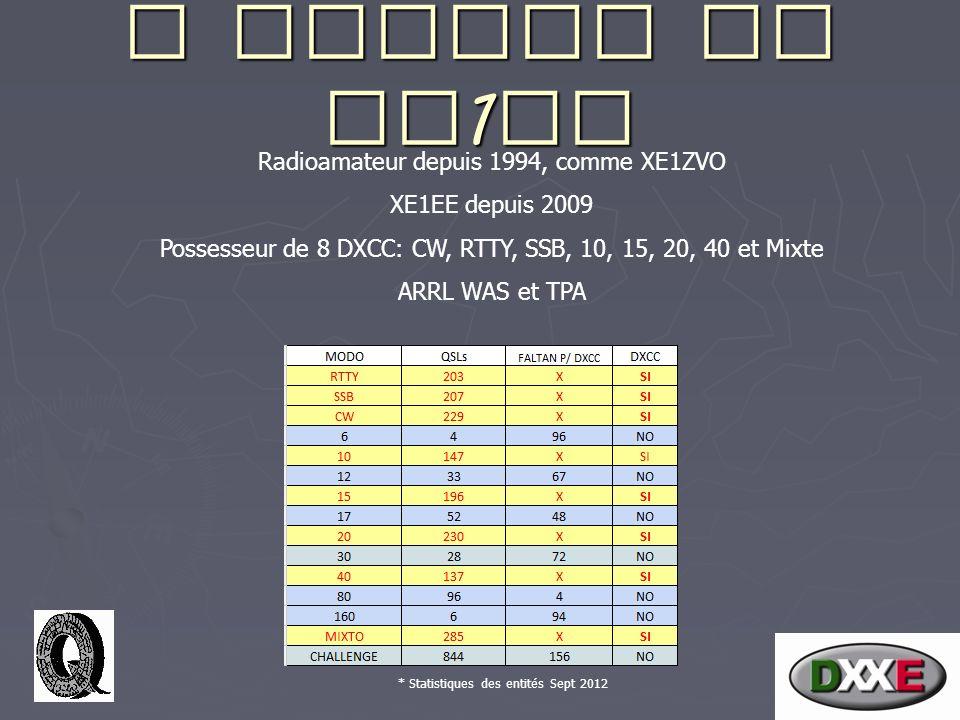 A propos de XE 1 EE Radioamateur depuis 1994, comme XE1ZVO XE1EE depuis 2009 Possesseur de 8 DXCC: CW, RTTY, SSB, 10, 15, 20, 40 et Mixte ARRL WAS et TPA * Statistiques des entités Sept 2012