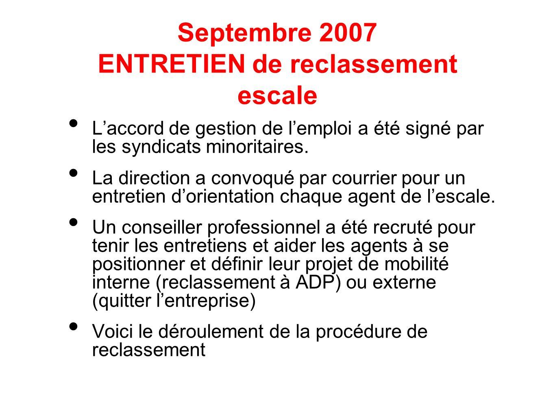 Septembre 2007 ENTRETIEN de reclassement escale Laccord de gestion de lemploi a été signé par les syndicats minoritaires.