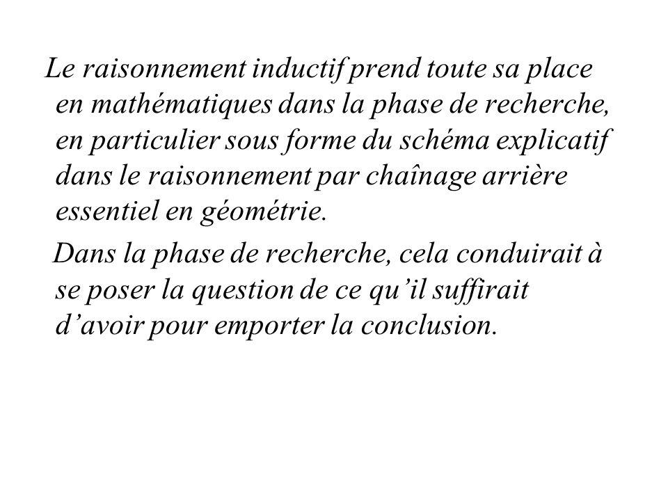 Le raisonnement inductif prend toute sa place en mathématiques dans la phase de recherche, en particulier sous forme du schéma explicatif dans le rais