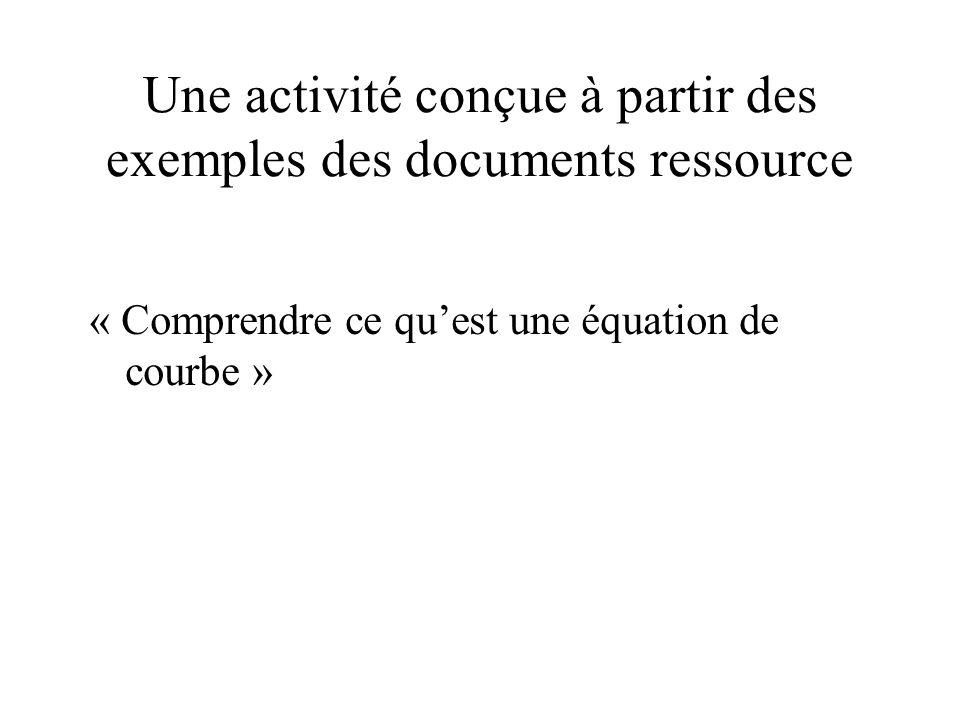 Une activité conçue à partir des exemples des documents ressource « Comprendre ce quest une équation de courbe »
